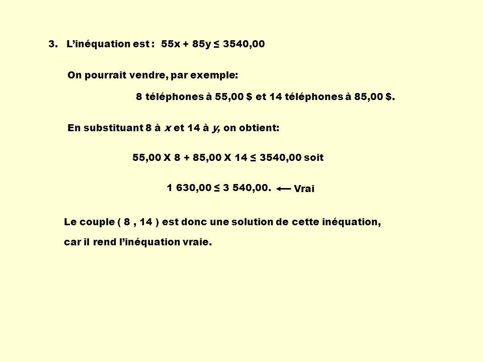 3.Linéquation est : 55x + 85y 3540,00 1 630,00 3 540,00. 55,00 X 8 + 85,00 X 14 3540,00 soit En substituant 8 à x et 14 à y, on obtient: 8 téléphones