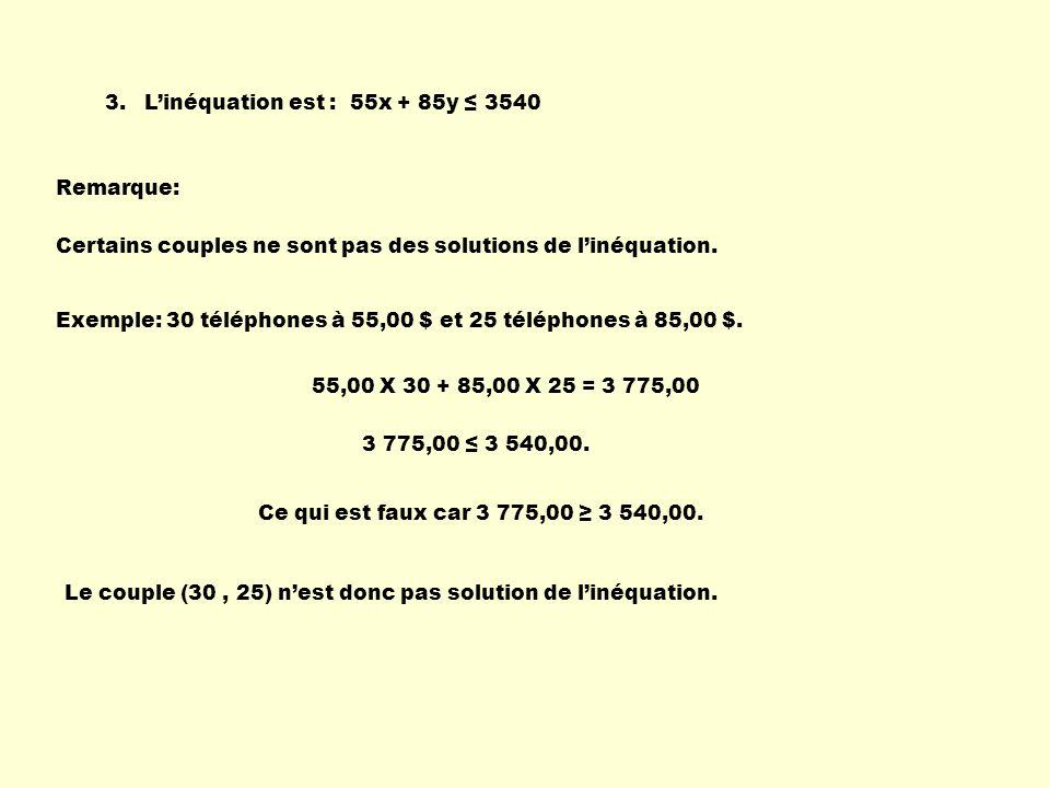 3.Linéquation est : 55x + 85y 3540 Remarque: Certains couples ne sont pas des solutions de linéquation. Ce qui est faux car 3 775,00 3 540,00. Exemple