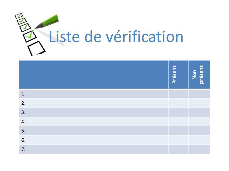 Présent Non présent 1. 2. 3. 4. 5. 6. 7. Liste de vérification