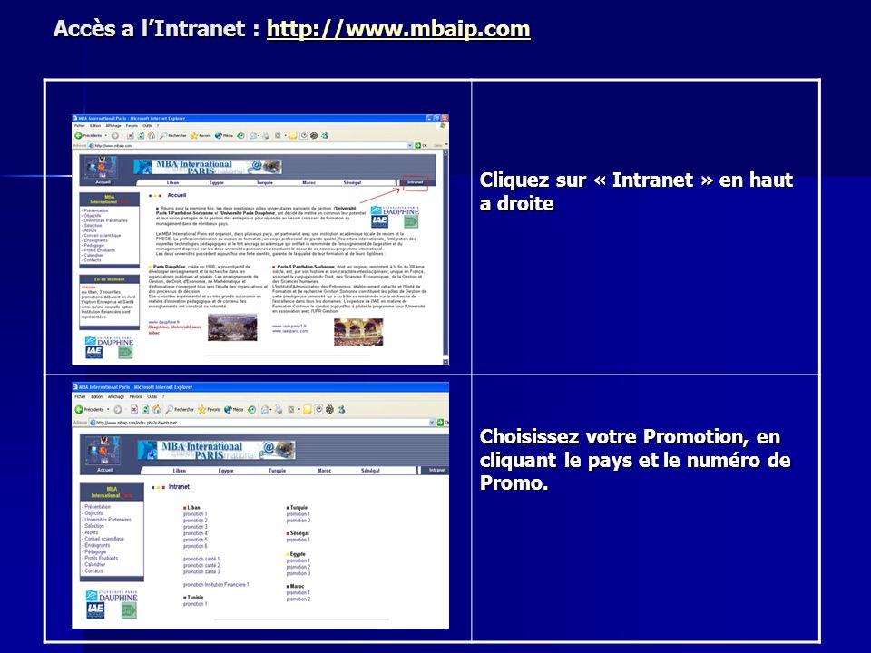 Accès a lIntranet : http://www.mbaip.com http://www.mbaip.com Cliquez sur « Intranet » en haut a droite Choisissez votre Promotion, en cliquant le pay