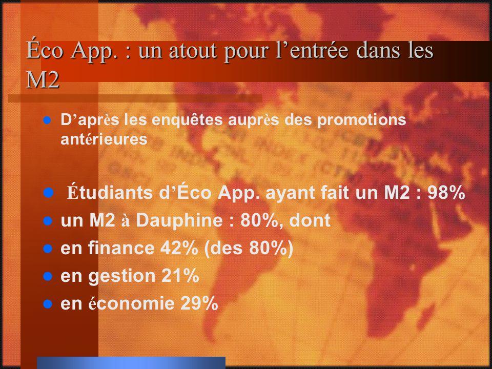Éco App. : un atout pour lentrée dans les M2 D apr è s les enquêtes aupr è s des promotions ant é rieures É tudiants d Éco App. ayant fait un M2 : 98%