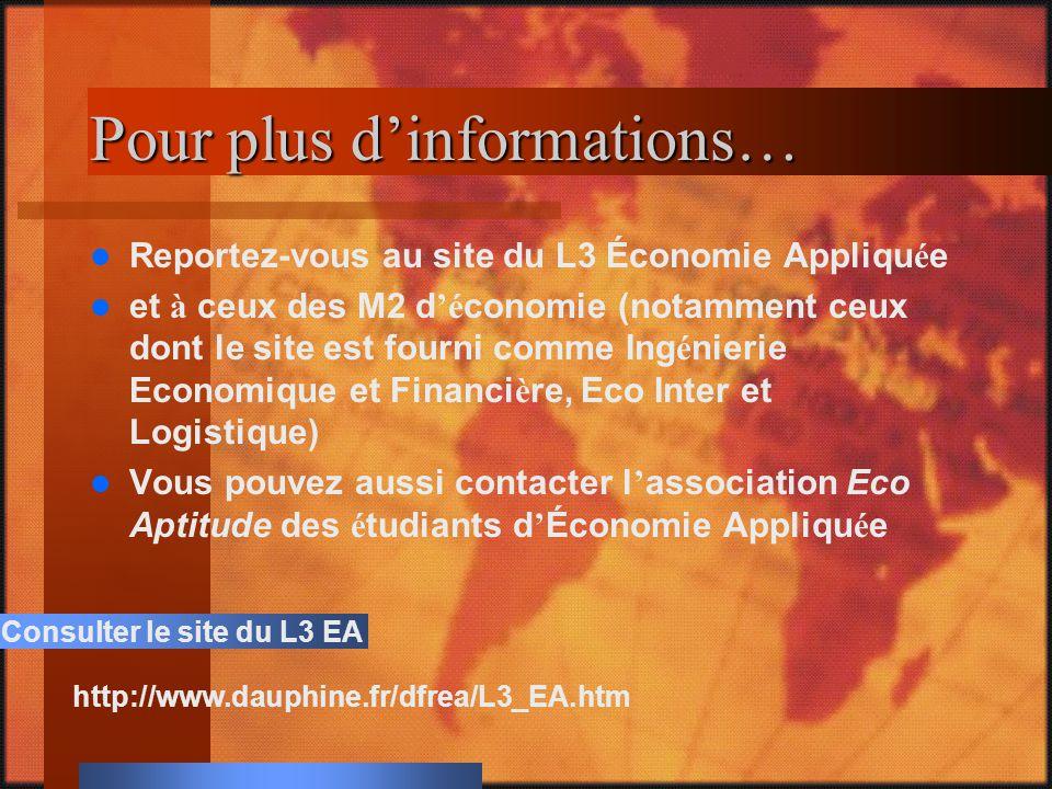 Pour plus dinformations… Reportez-vous au site du L3 Économie Appliqu é e et à ceux des M2 d é conomie (notamment ceux dont le site est fourni comme Ing é nierie Economique et Financi è re, Eco Inter et Logistique) Vous pouvez aussi contacter l association Eco Aptitude des é tudiants d Économie Appliqu é e Consulter le site du L3 EA http://www.dauphine.fr/dfrea/L3_EA.htm