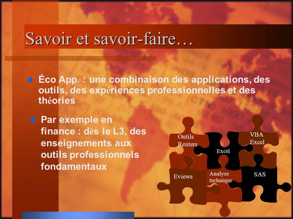 Savoir et savoir-faire… Par exemple en finance : d è s le L3, des enseignements aux outils professionnels fondamentaux SAS Analyse technique Eviews Excel VBA Excel Outils Reuters Éco App.