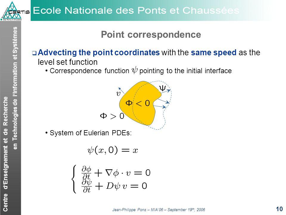 Centre dEnseignement et de Recherche en Technologies de lInformation et Systèmes Jean-Philippe Pons – MIA06 – September 19 th, 2006 10 Point correspon