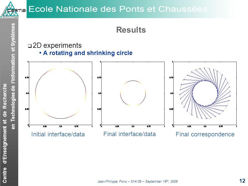 Centre dEnseignement et de Recherche en Technologies de lInformation et Systèmes Jean-Philippe Pons – MIA06 – September 19 th, 2006 12 Results 2D expe