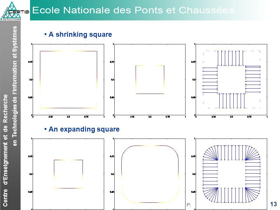 Centre dEnseignement et de Recherche en Technologies de lInformation et Systèmes Jean-Philippe Pons – MIA06 – September 19 th, 2006 13 A shrinking squ