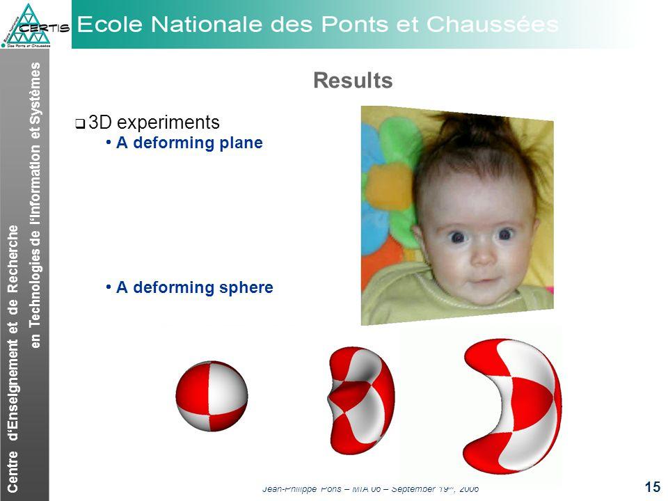 Centre dEnseignement et de Recherche en Technologies de lInformation et Systèmes Jean-Philippe Pons – MIA06 – September 19 th, 2006 15 Results 3D expe