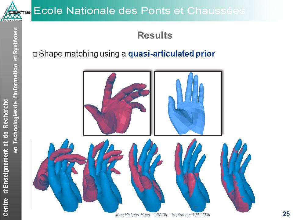 Centre dEnseignement et de Recherche en Technologies de lInformation et Systèmes Jean-Philippe Pons – MIA06 – September 19 th, 2006 25 Results Shape m
