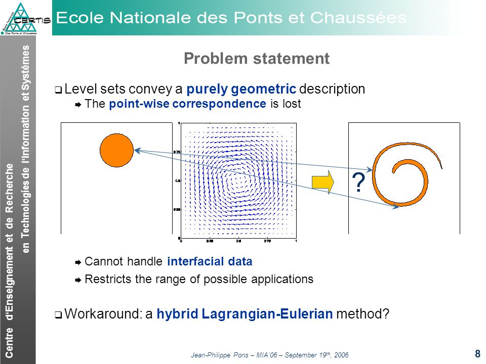 Centre dEnseignement et de Recherche en Technologies de lInformation et Systèmes Jean-Philippe Pons – MIA06 – September 19 th, 2006 8 Problem statement Level sets convey a purely geometric description The point-wise correspondence is lost Cannot handle interfacial data Restricts the range of possible applications Workaround: a hybrid Lagrangian-Eulerian method.