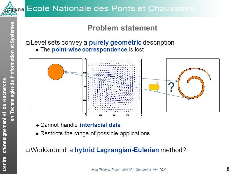 Centre dEnseignement et de Recherche en Technologies de lInformation et Systèmes Jean-Philippe Pons – MIA06 – September 19 th, 2006 29 References J.-P.