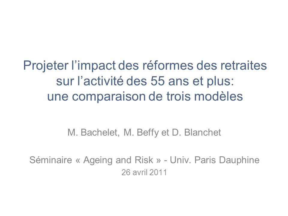 Projeter limpact des réformes des retraites sur lactivité des 55 ans et plus: une comparaison de trois modèles M. Bachelet, M. Beffy et D. Blanchet Sé