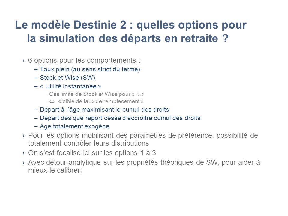 Le modèle Destinie 2 : quelles options pour la simulation des départs en retraite ? 6 options pour les comportements : –Taux plein (au sens strict du
