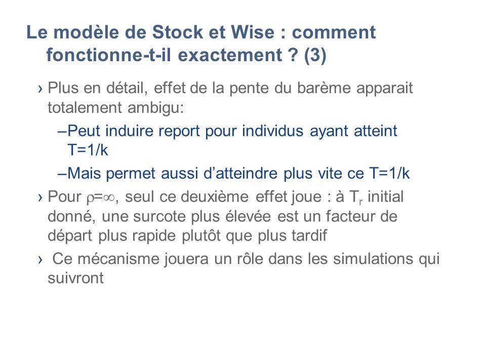 Le modèle de Stock et Wise : comment fonctionne-t-il exactement ? (3) Plus en détail, effet de la pente du barème apparait totalement ambigu: –Peut in