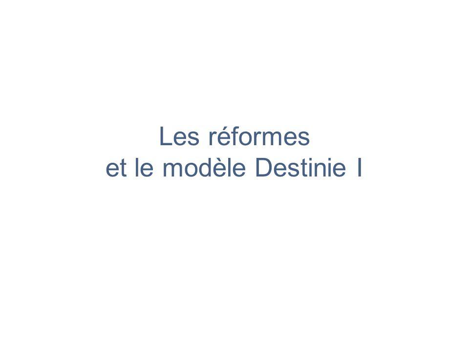 Les réformes et le modèle Destinie I