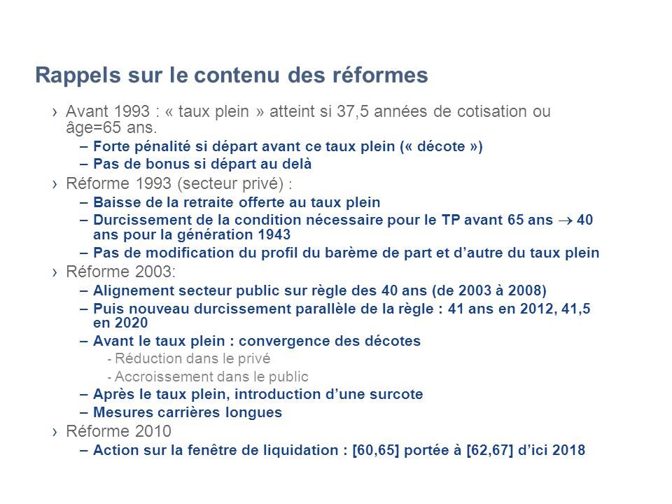 Rappels sur le contenu des réformes Avant 1993 : « taux plein » atteint si 37,5 années de cotisation ou âge=65 ans. –Forte pénalité si départ avant ce