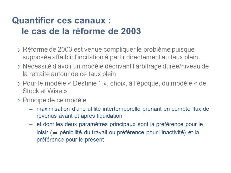 Quantifier ces canaux : le cas de la réforme de 2003 Réforme de 2003 est venue compliquer le problème puisque supposée affaiblir lincitation à partir