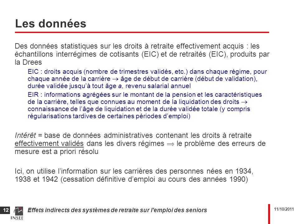 11/10/2011 Effets indirects des systèmes de retraite sur l'emploi des seniors 12 Les données Des données statistiques sur les droits à retraite effect