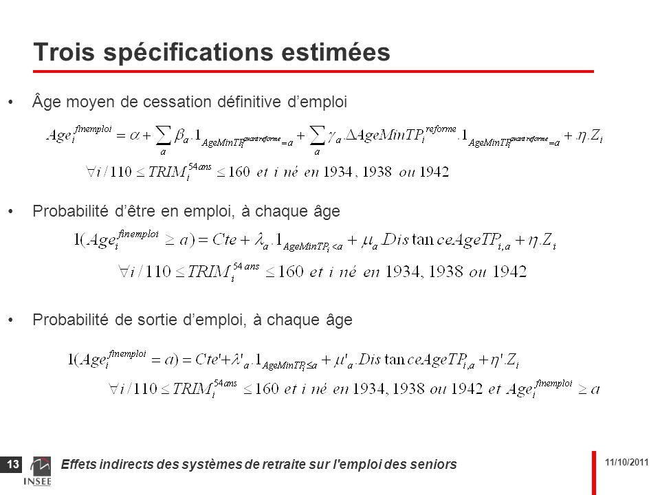 11/10/2011 Effets indirects des systèmes de retraite sur l'emploi des seniors 13 Trois spécifications estimées Âge moyen de cessation définitive dempl