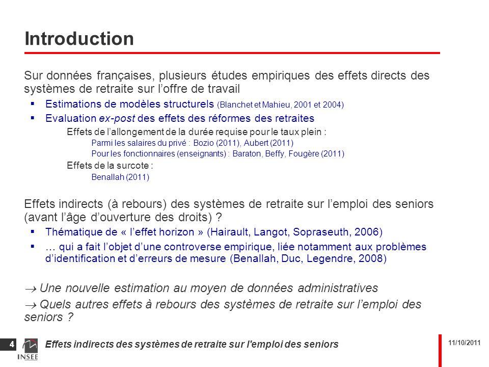 11/10/2011 Effets indirects des systèmes de retraite sur l'emploi des seniors 4 Introduction Sur données françaises, plusieurs études empiriques des e