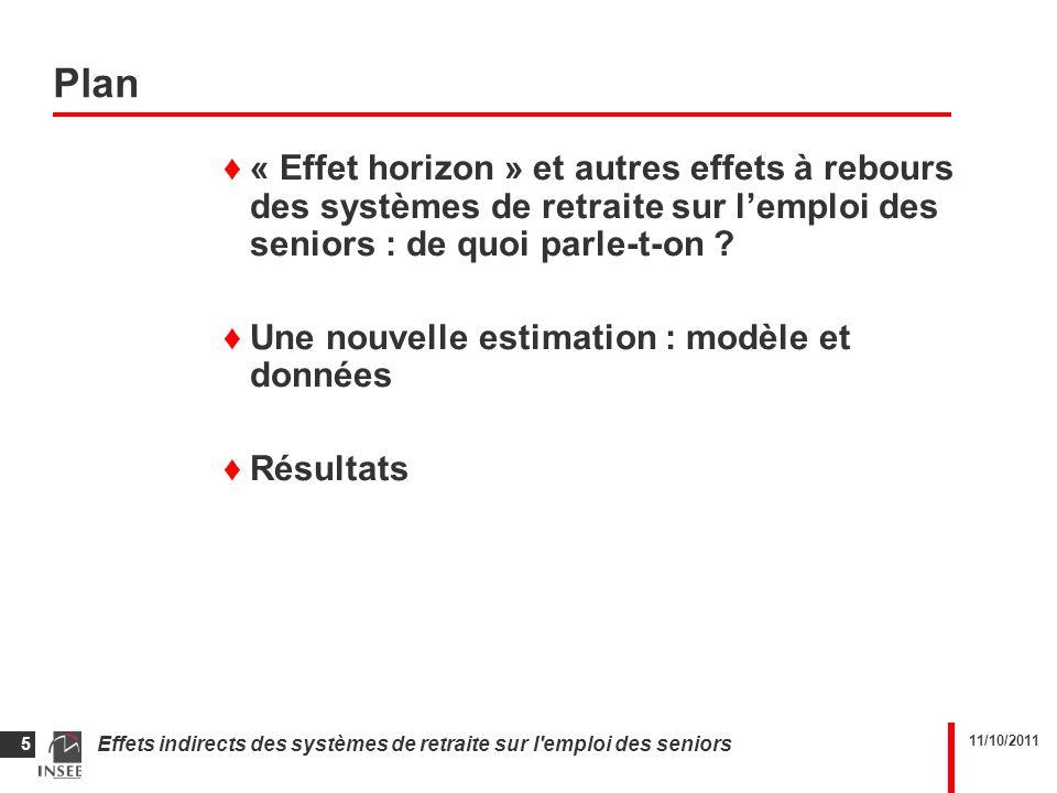 11/10/2011 Effets indirects des systèmes de retraite sur l'emploi des seniors 5 Plan « Effet horizon » et autres effets à rebours des systèmes de retr