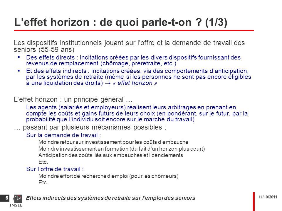 11/10/2011 Effets indirects des systèmes de retraite sur l'emploi des seniors 6 Leffet horizon : de quoi parle-t-on ? (1/3) Les dispositifs institutio