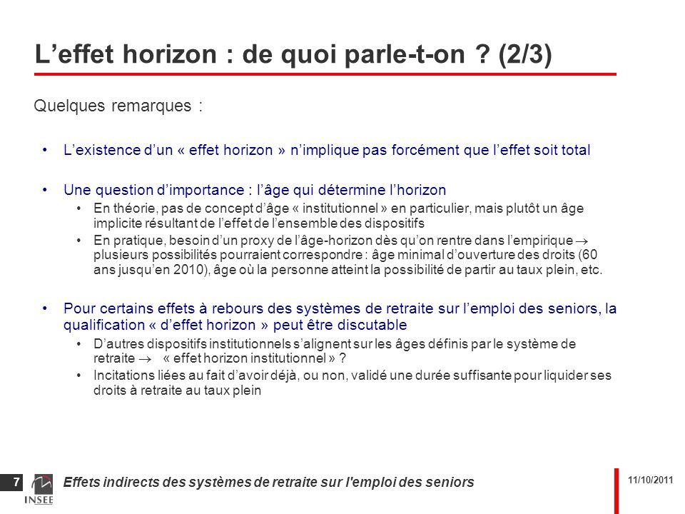 11/10/2011 Effets indirects des systèmes de retraite sur l'emploi des seniors 7 Leffet horizon : de quoi parle-t-on ? (2/3) Quelques remarques : Lexis