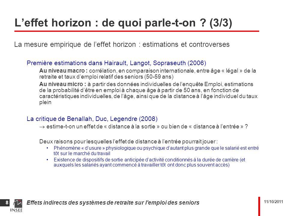 11/10/2011 Effets indirects des systèmes de retraite sur l'emploi des seniors 8 Leffet horizon : de quoi parle-t-on ? (3/3) La mesure empirique de lef