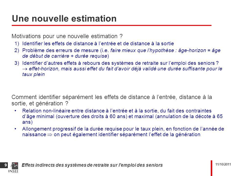 11/10/2011 Effets indirects des systèmes de retraite sur l'emploi des seniors 9 Une nouvelle estimation Motivations pour une nouvelle estimation ? 1)I