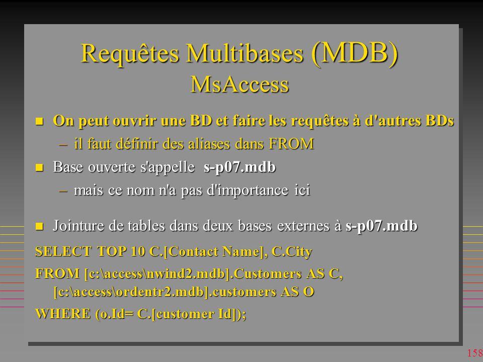 157 Manipulations Multibases et Distribuées (Kandinsky: Ligne avec Accompagnement, 1937 )