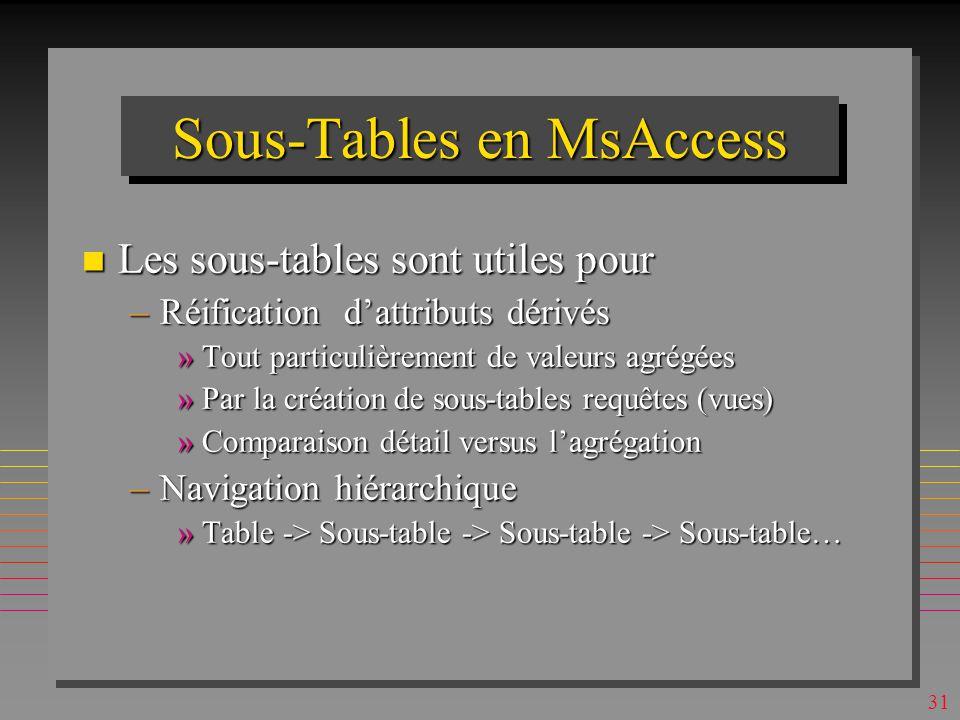 30 Sous-Tables en MsAccess n Une table peut avoir une sous-table –dite sous-feuille n La sous-table « auto » contient la clé étrangère de sa table (feuille) n Alternativement, la sous-table est choisie à travers un lien sémantique défini manuellement –Table ou requête