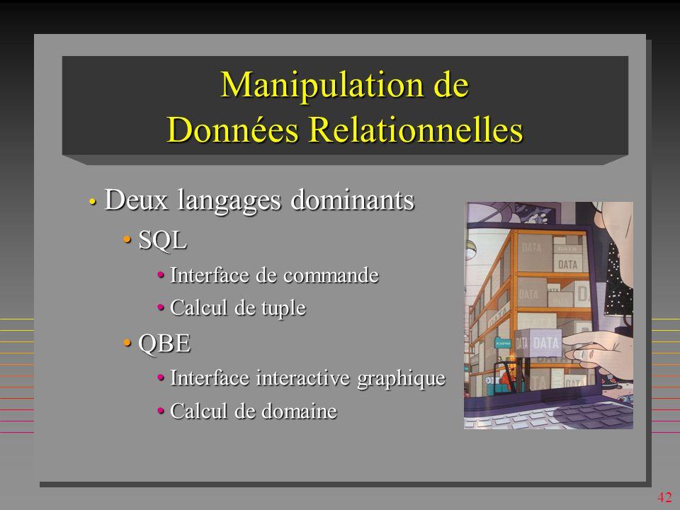 41 Manipulation de Données Relationnelles Witold LITWIN 08-09