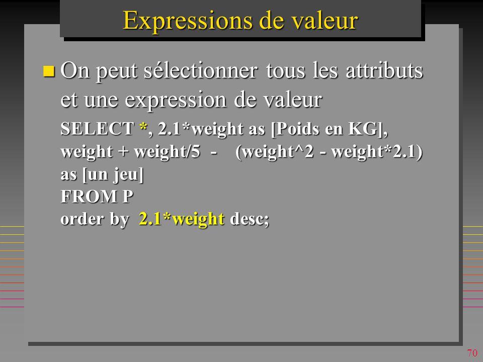 69 Expressions de valeur n Lexponentiation sert par exemple au calcul de rentabilité de placement SELECT montant, taux, montant*(1+taux/100)^durée AS [valeur finale après], durée as [durée du placement en années] n Notez absence de clause FROM n SQL peut servir de calculette –Essayez