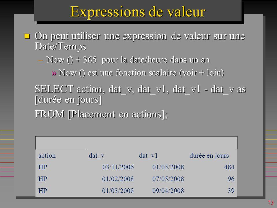 72 Expressions de valeur n On peut utiliser une expression de valeur sur une Date/Temps –Now () + 365 pour la date/heure dans un an »Now () est une fonction scalaire (voir + loin) SELECT action, dat_v, dat_v1, dat_v1 - dat_v as [durée en jours] FROM [Placement en actions]; n On ne peut pas utiliser dans ORDER BY lalias défini pour une expression de valeur dan la clause SELECT –Essayez … ORDER BY [Poids £ ]