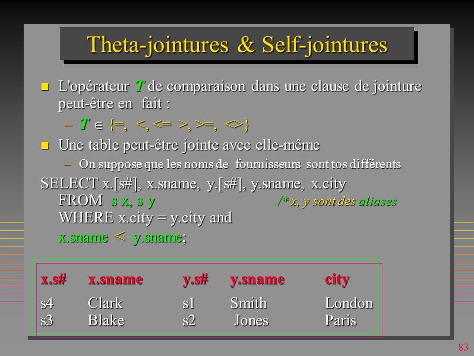 82 Equi-jointuresEqui-jointures n Equi-jointures peuvent être formulées pour tout attribut: Mais, les types de données à joindre doivent être = compatibles Mais, les types de données à joindre doivent être = compatibles SELECT s.[s#], p.[P#], Qty, Pname, s.city, p.city FROM S, SP, P where s.[s#]=sp.[s#] and sp.[p#]=p.[p#] and s.city=p.city order by s.city, s.[s#]; s#Product IDQtyProduct NameS.cityP.city s1p6100cogLondonlondon s1p4200screwLondonlondon s1p1300nutsLondonlondon s4p4300screwLondonlondon s2p2400boltParisparis s3p2200boltParisparis