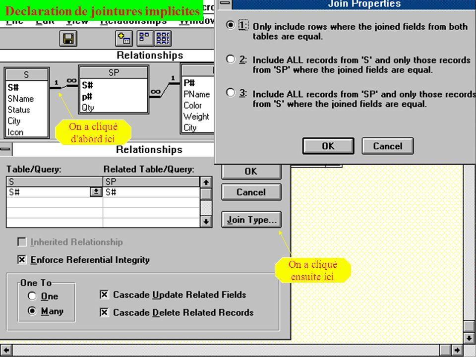 95 Jointures implicites n Simplifient la formulation de la requête n Générées par MsAccess à partir de contraintes d intégrité référentielles et les liens sémantiques –jointures naturelles (internes) –jointures externes n Générées dans SQL, mais uniquement quand la requête est formulée en QBE