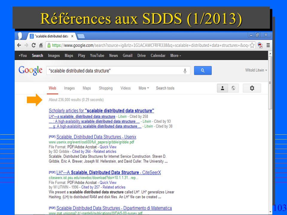 103 Références aux SDDS (1/2013)