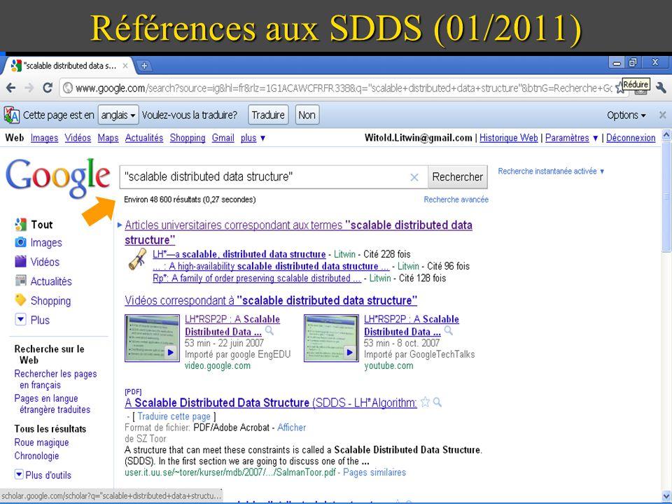 105 Références aux SDDS (01/2011)