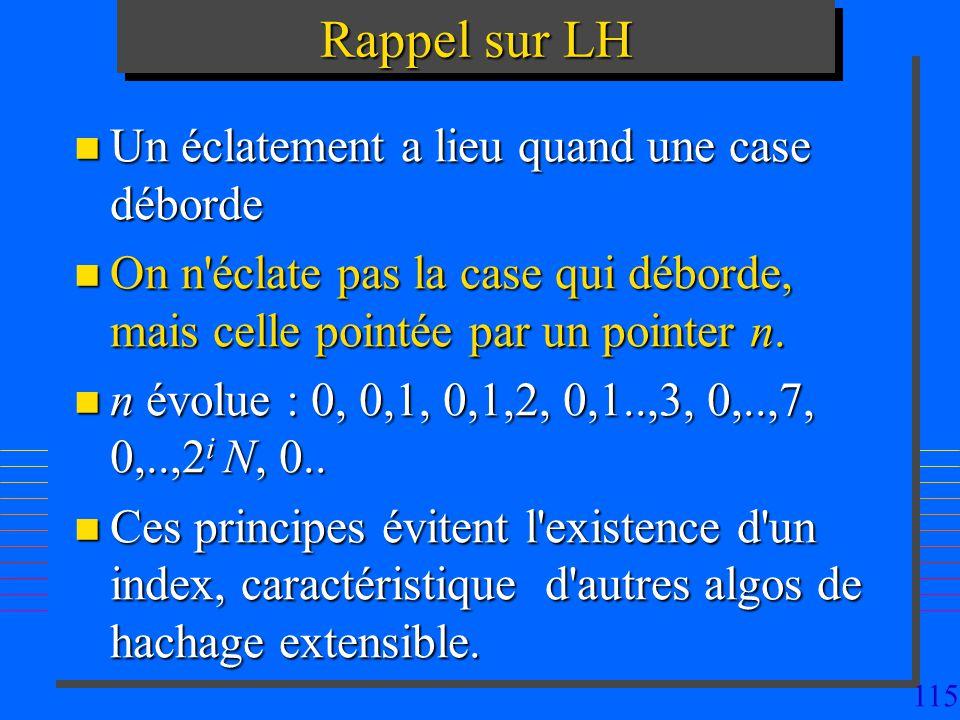 115 Rappel sur LH n Un éclatement a lieu quand une case déborde n On n'éclate pas la case qui déborde, mais celle pointée par un pointer n. n n évolue