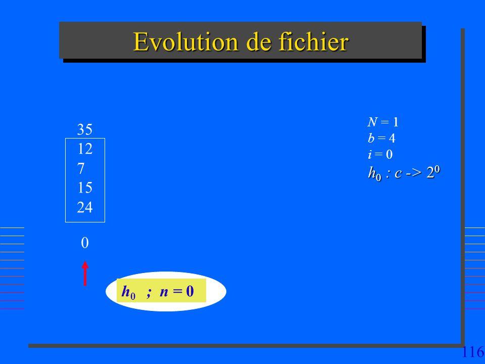 116 Evolution de fichier 35 12 7 15 24 h 0 ; n = 0 N = 1 b = 4 i = 0 h 0 : c -> 2 0 0