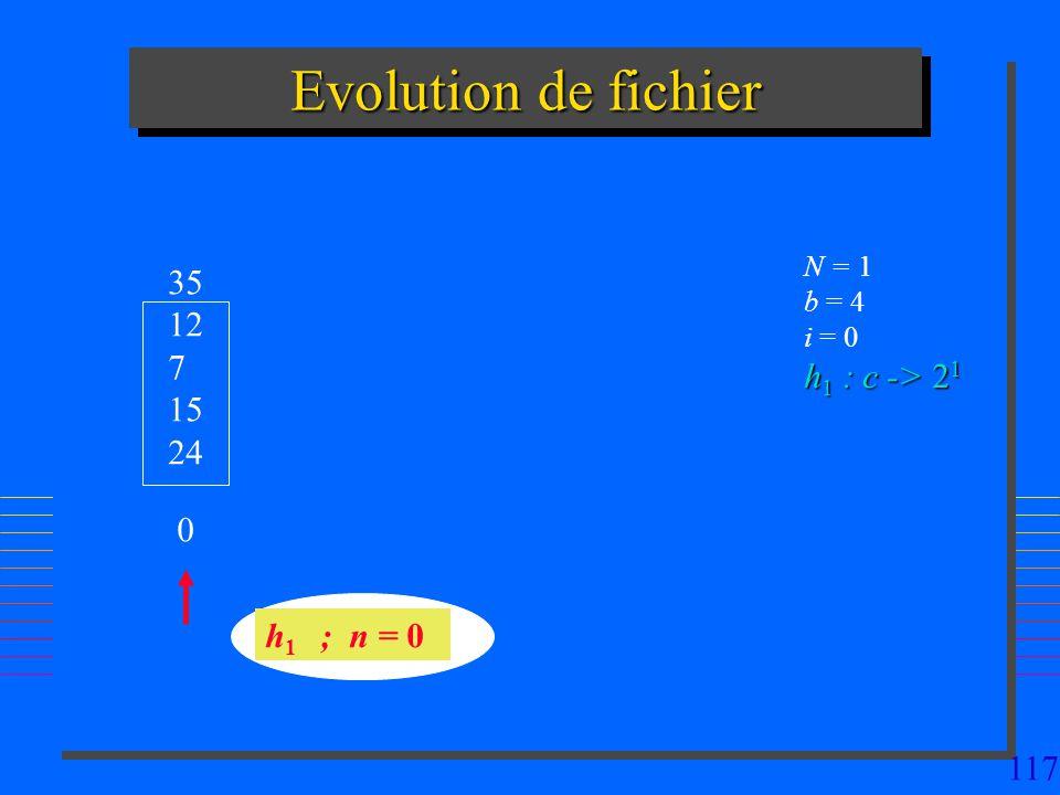 117 Evolution de fichier 35 12 7 15 24 h 1 ; n = 0 N = 1 b = 4 i = 0 h 1 : c -> 2 1 0