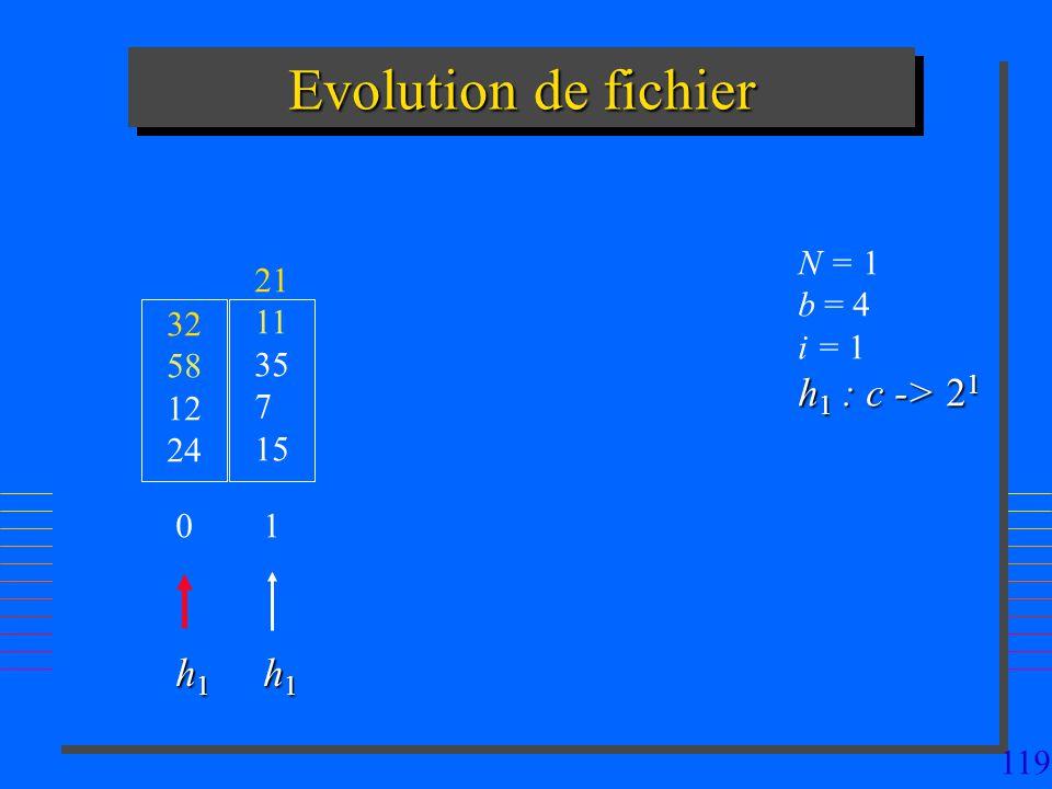 119 Evolution de fichier 32 58 12 24 N = 1 b = 4 i = 1 h 1 : c -> 2 1 0 21 11 35 7 15 1 h1h1h1h1 h1h1h1h1