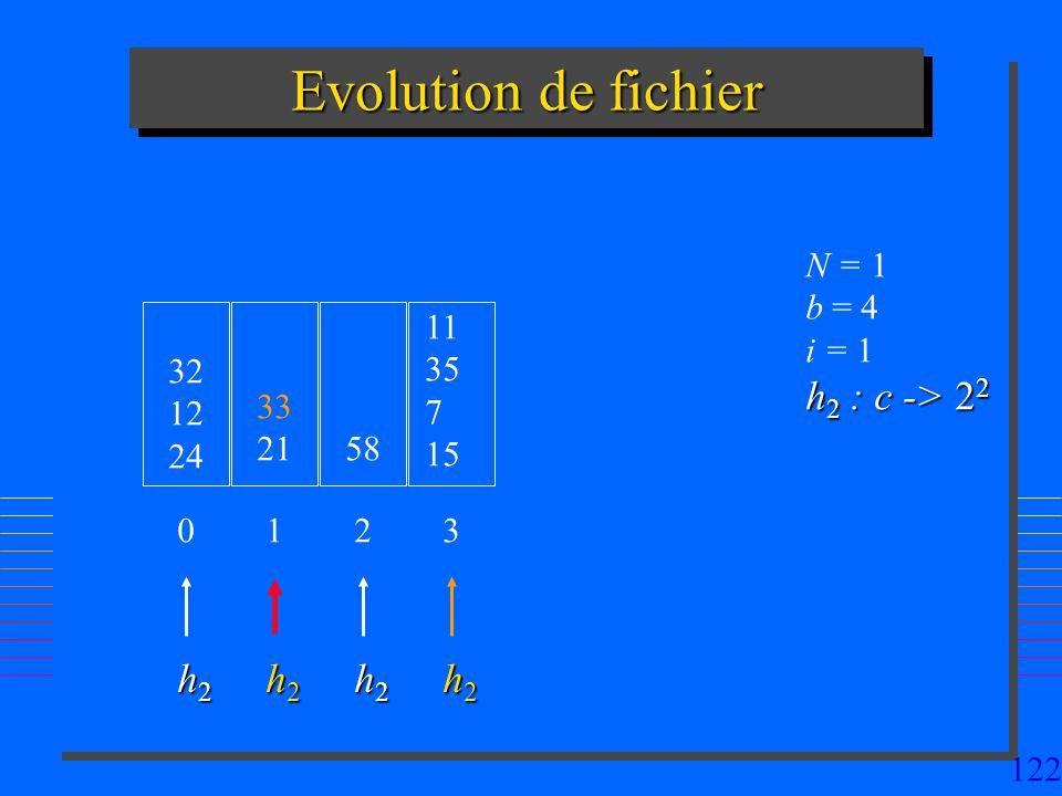 122 Evolution de fichier 32 12 24 N = 1 b = 4 i = 1 h 2 : c -> 2 2 0 33 21 1 58 2 h2h2h2h2 h2h2h2h2 h2h2h2h2 11 35 7 15 3 h2h2h2h2