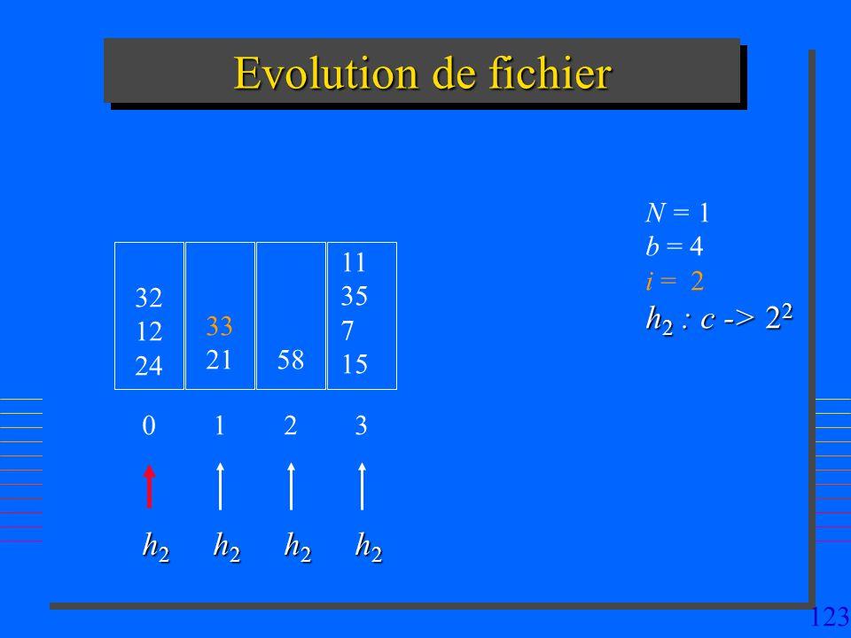 123 Evolution de fichier 32 12 24 N = 1 b = 4 i = 2 h 2 : c -> 2 2 0 33 21 1 58 2 h2h2h2h2 h2h2h2h2 h2h2h2h2 11 35 7 15 3 h2h2h2h2