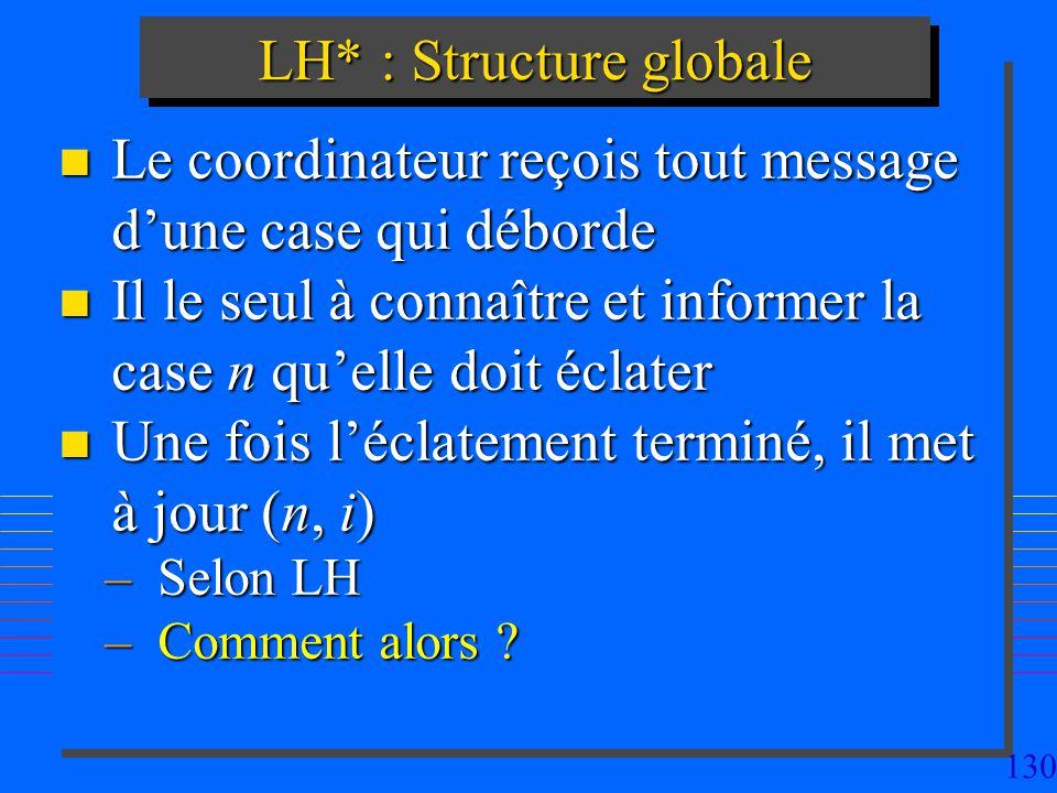 130 LH* : Structure globale n Le coordinateur reçois tout message dune case qui déborde n Il le seul à connaître et informer la case n quelle doit éclater n Une fois léclatement terminé, il met à jour (n, i) –Selon LH –Comment alors ?