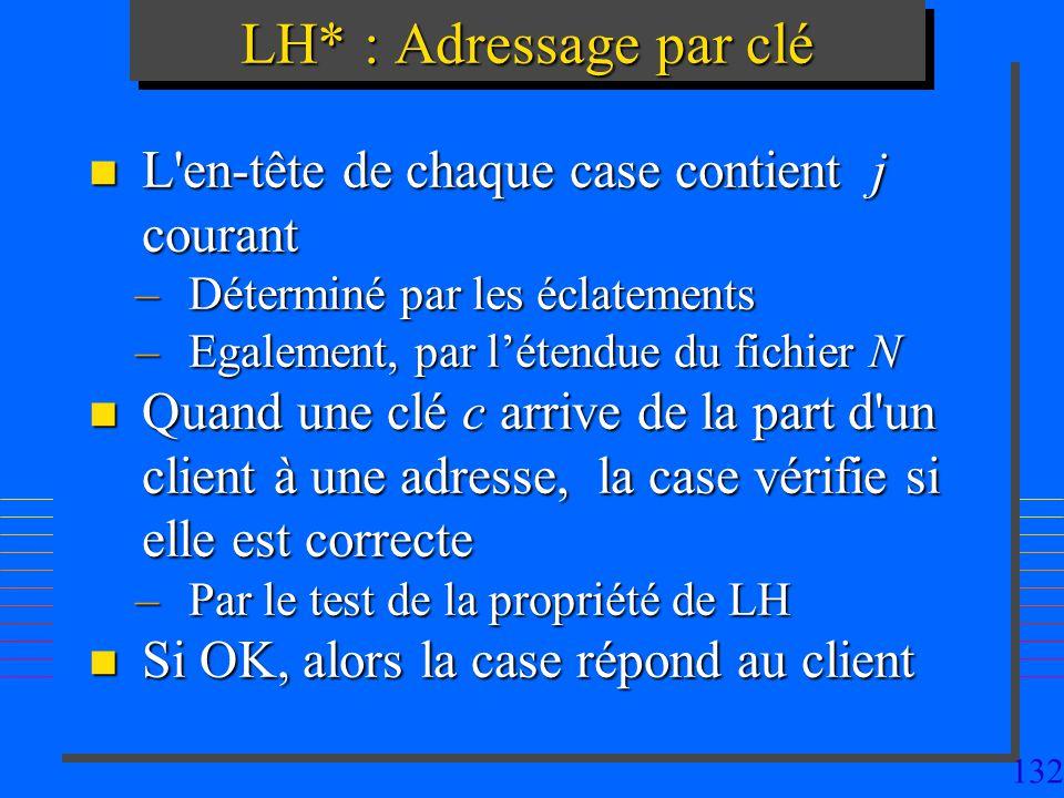 132 LH* : Adressage par clé n L en-tête de chaque case contient j courant –Déterminé par les éclatements –Egalement, par létendue du fichier N n Quand une clé c arrive de la part d un client à une adresse, la case vérifie si elle est correcte –Par le test de la propriété de LH n Si OK, alors la case répond au client