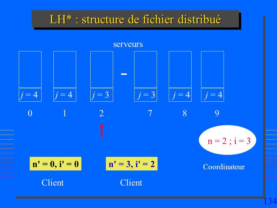 134 LH* : structure de fichier distribué j = 4 0 1 j = 3 2 7 j = 4 8 9 n = 2 ; i = 3 n' = 0, i' = 0n' = 3, i' = 2 Coordinateur Client serveurs