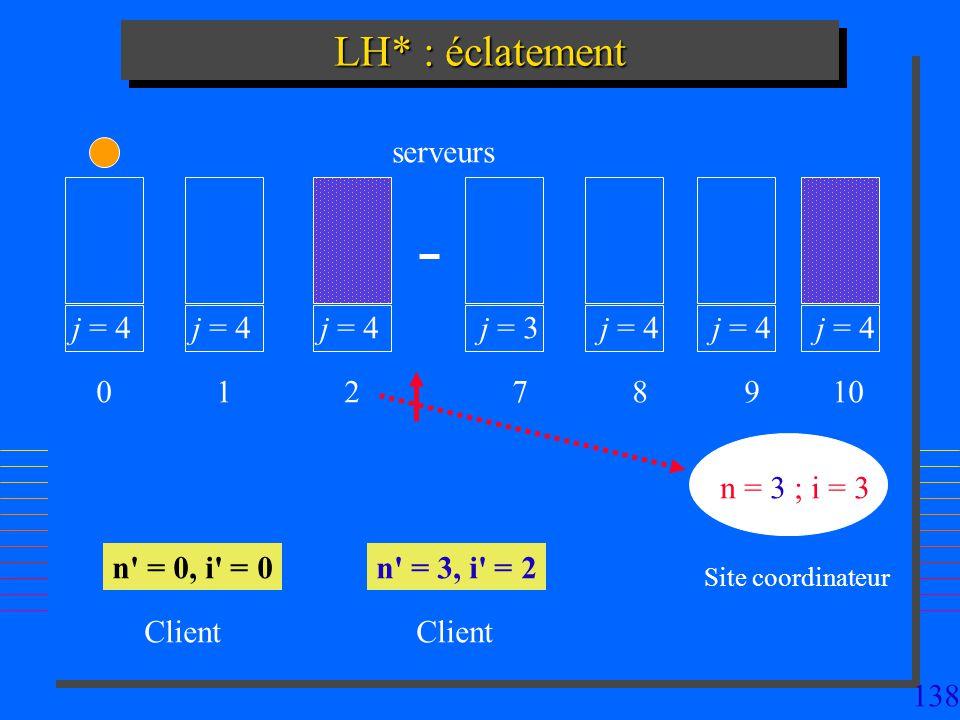 138 LH* : éclatement j = 4 0 1 2 j = 3 7 j = 4 8 9 n = 3 ; i = 3 n = 0, i = 0n = 3, i = 2 Site coordinateur Client serveurs j = 4 10