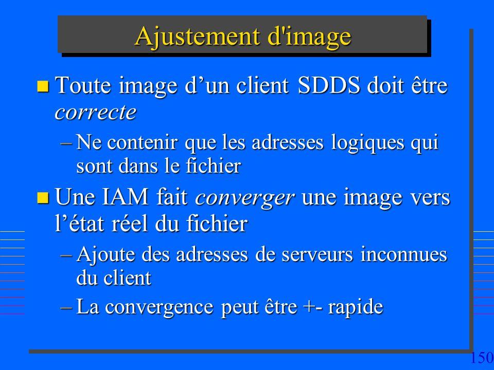 150 Ajustement d image n Toute image dun client SDDS doit être correcte –Ne contenir que les adresses logiques qui sont dans le fichier n Une IAM fait converger une image vers létat réel du fichier –Ajoute des adresses de serveurs inconnues du client –La convergence peut être +- rapide