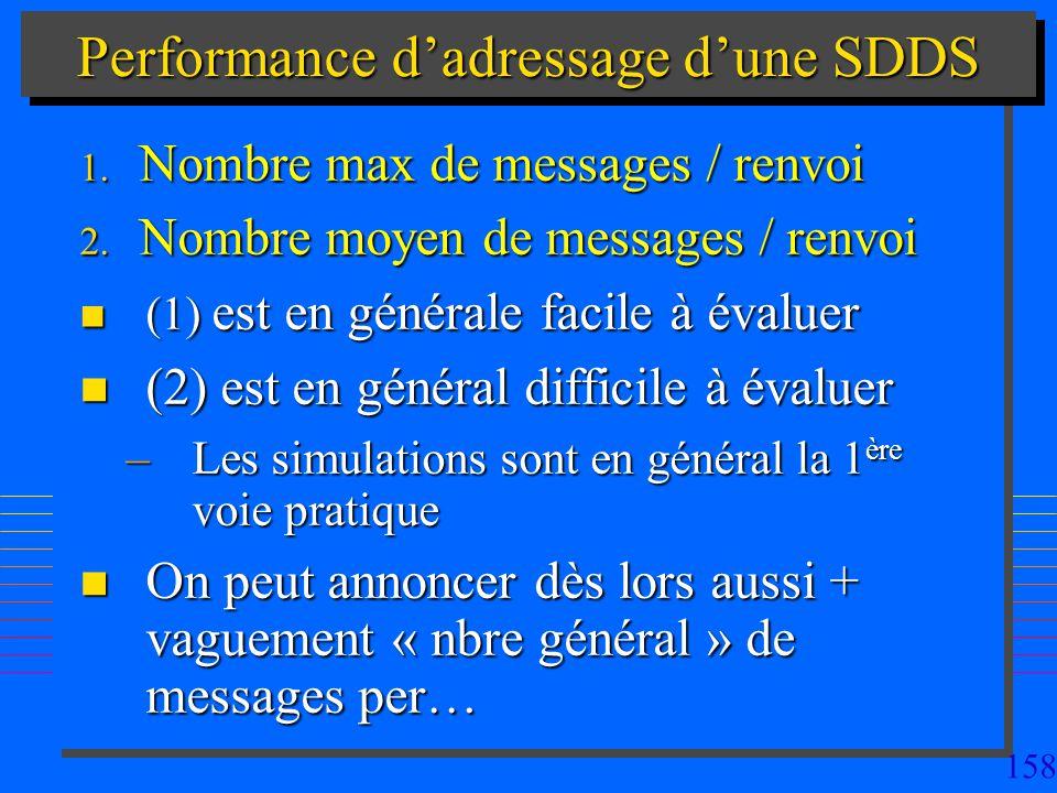 158 Performance dadressage dune SDDS 1. Nombre max de messages / renvoi 2. Nombre moyen de messages / renvoi n (1) est en générale facile à évaluer n