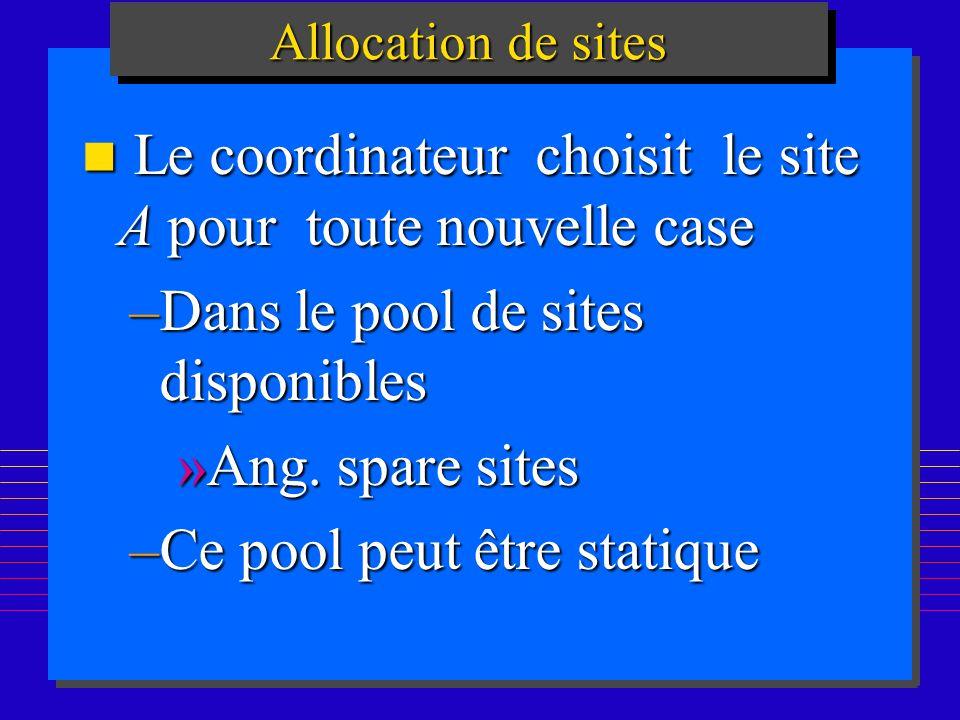 163 Allocation de sites n Le coordinateur choisit le site A pour toute nouvelle case –Dans le pool de sites disponibles »Ang. spare sites –Ce pool peu
